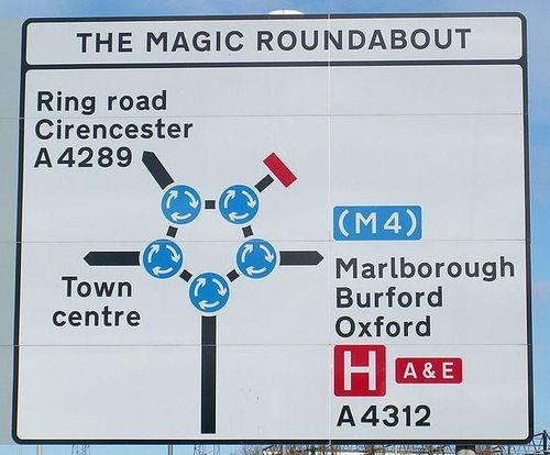 800px-Magic_Roundabout_Schild_db